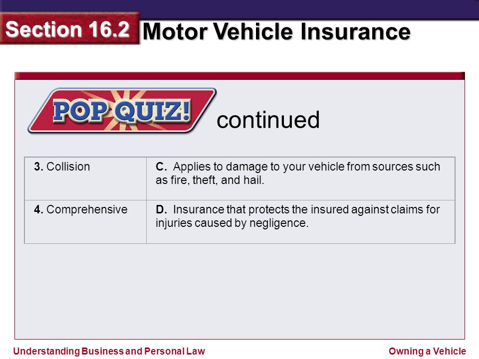 Understanding Business and Personal Law Motor Vehicle Insurance Section 16.2 Owning a Vehicle continued 3.