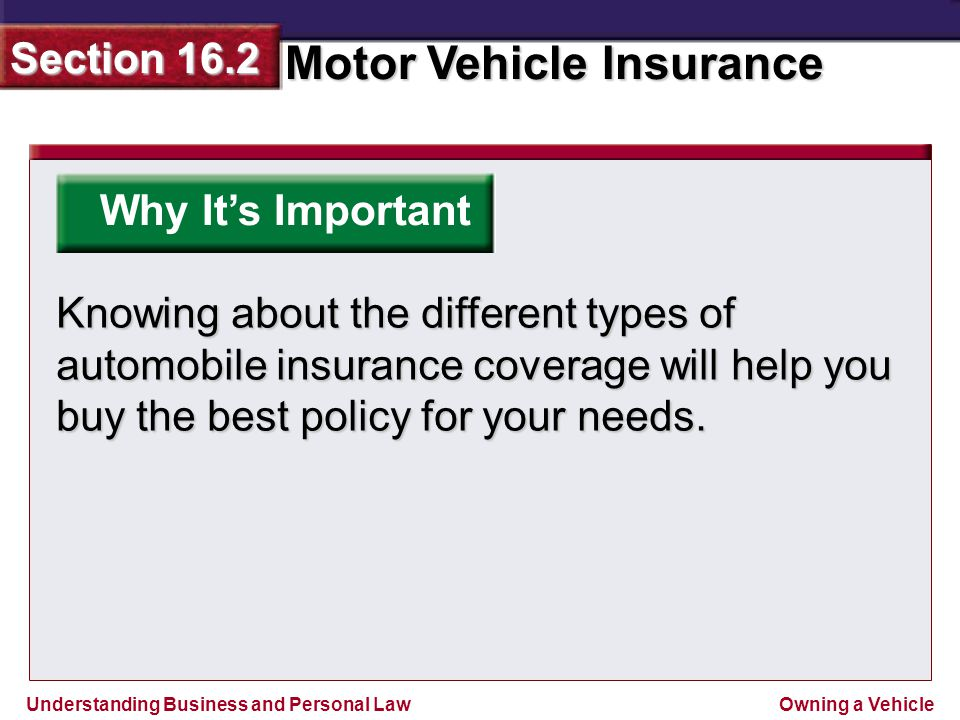 Understanding Business and Personal Law Motor Vehicle Insurance Section 16.2 Owning a Vehicle Bodily injury liability insurance protects the insured against claims or lawsuits for injuries or death caused by negligence.