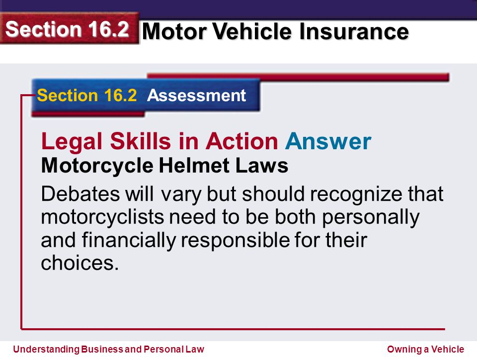 Understanding Business and Personal Law Motor Vehicle Insurance Section 16.2 Owning a Vehicle Section 16.2 Assessment Legal Skills in Action Answer Motorcycle Helmet Laws Debates will vary but should recognize that motorcyclists need to be both personally and financially responsible for their choices.