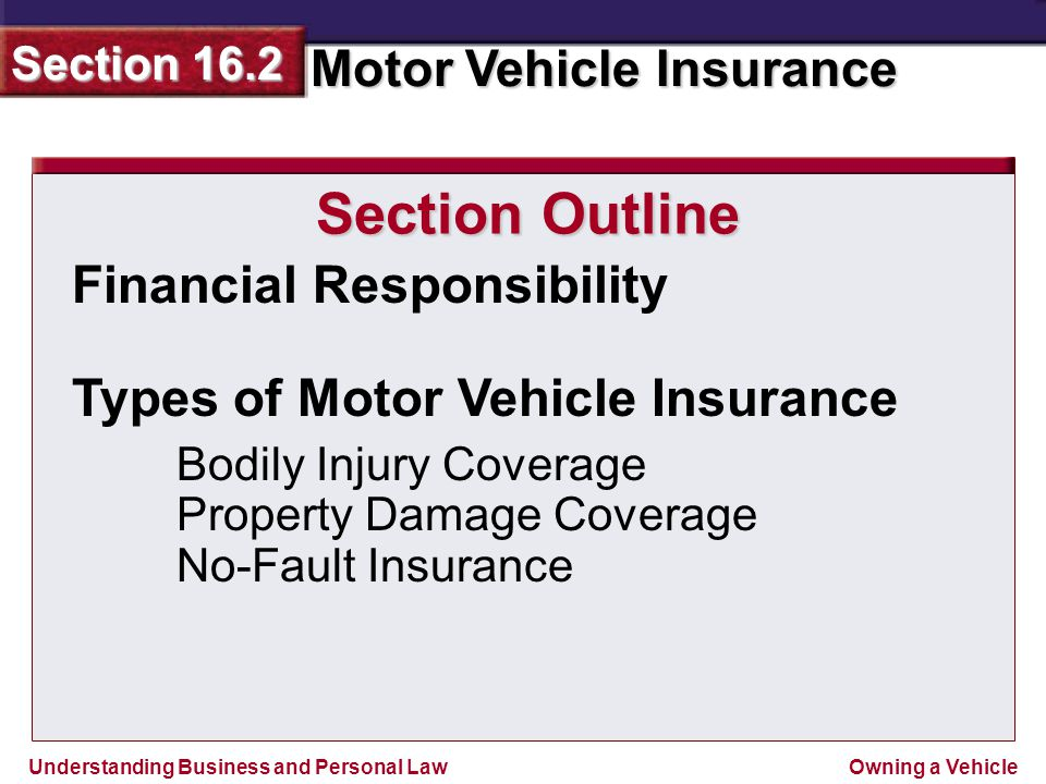 Understanding Business and Personal Law Motor Vehicle Insurance Section 16.2 Owning a Vehicle Underinsured motorist insurance protects you when another driver has insurance, but not enough to pay for any injuries.