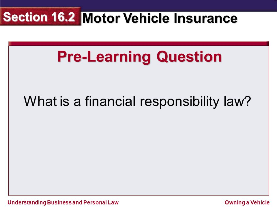 Understanding Business and Personal Law Motor Vehicle Insurance Section 16.2 Owning a Vehicle The main types of property damage coverage are Property Damage Coverage property damage liability insurance collision insurance comprehensive insurance