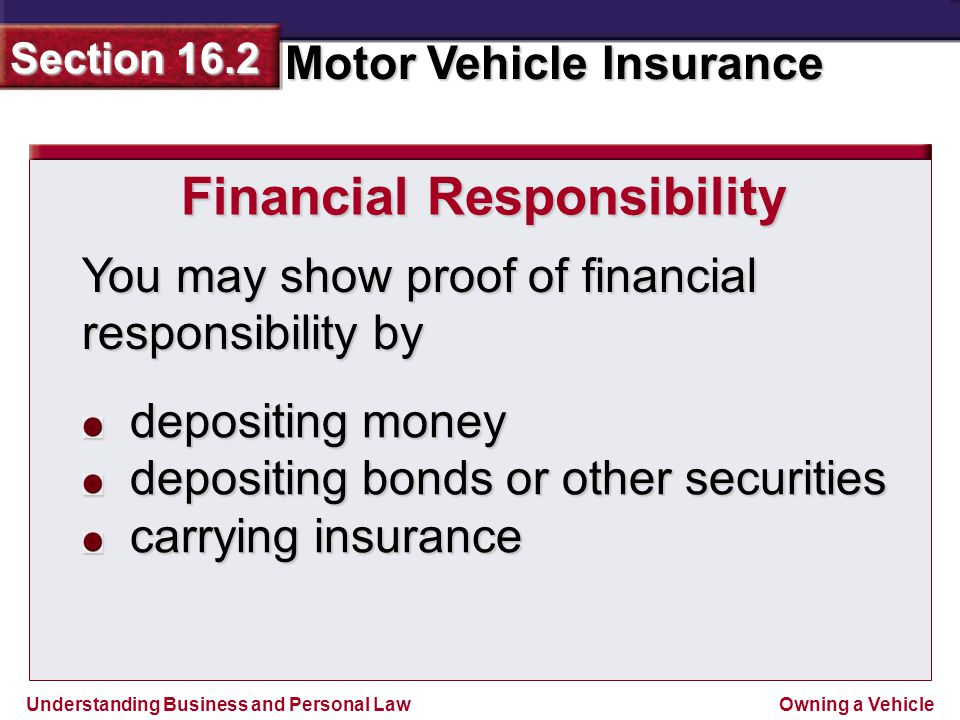 Understanding Business and Personal Law Motor Vehicle Insurance Section 16.2 Owning a Vehicle Reviewing What You Learned Uninsured motorist insurance Section 16.2 Assessment Answer