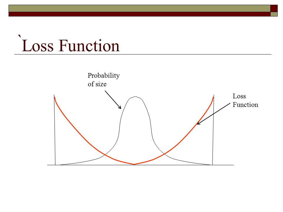 ` Loss Function Loss Function Probability of size