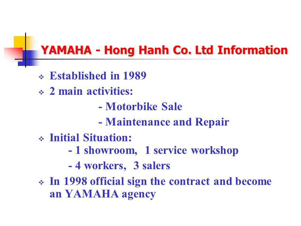 YAMAHA - Hong Hanh Co.