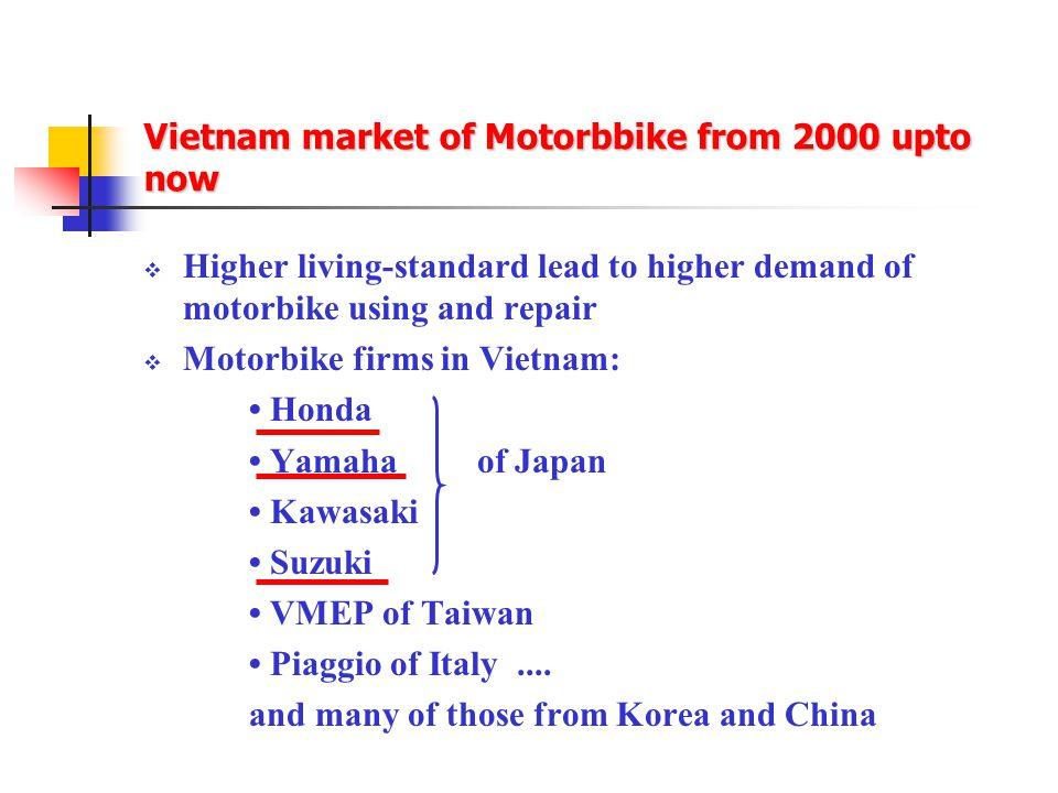 Vietnam market of Motorbbike from 2000 upto now  Higher living-standard lead to higher demand of motorbike using and repair  Motorbike firms in Vietnam: Honda Yamaha of Japan Kawasaki Suzuki VMEP of Taiwan Piaggio of Italy....