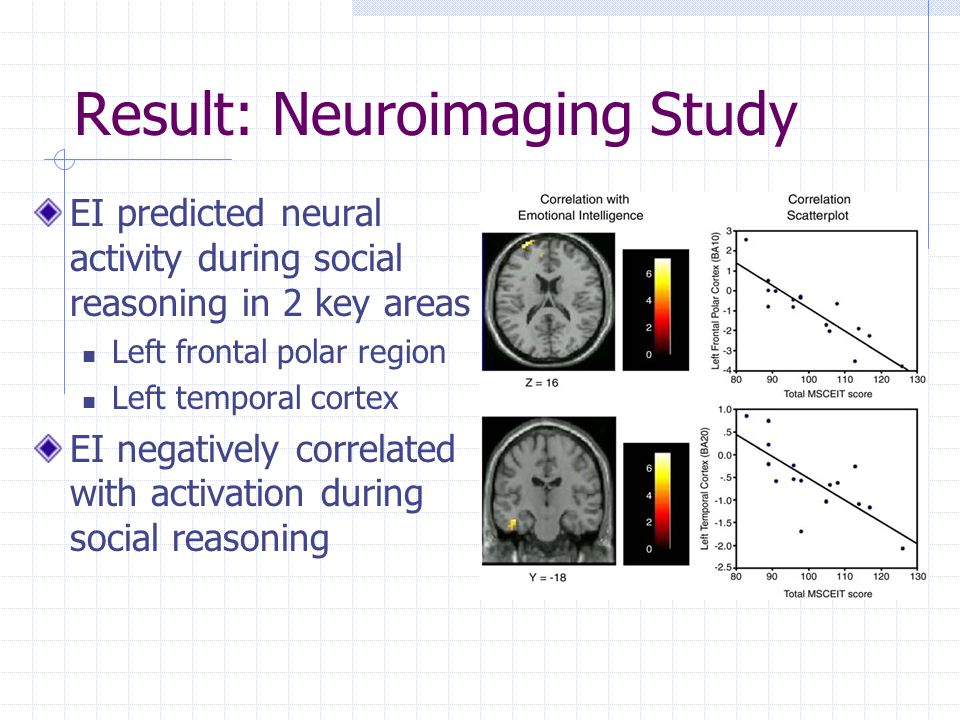 Result: Neuroimaging Study EI predicted neural activity during social reasoning in 2 key areas Left frontal polar region Left temporal cortex EI negatively correlated with activation during social reasoning