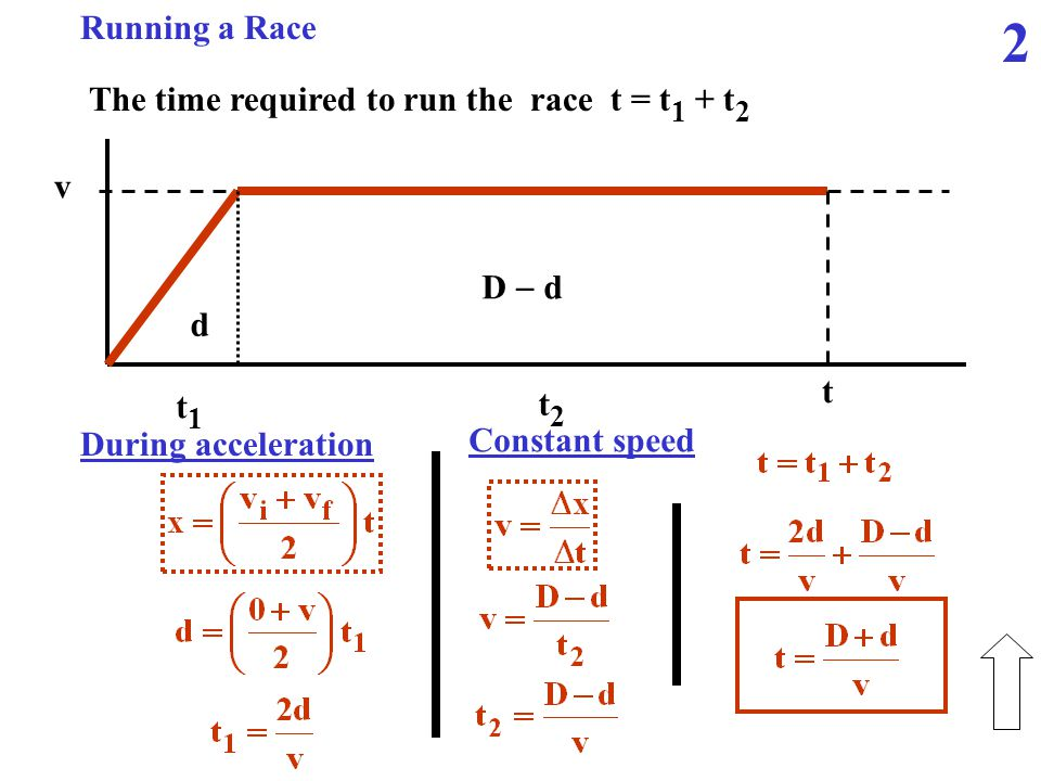 v t t1t1 t2t2 d D  d The time required to run the race t = t 1 + t 2 Running a Race During acceleration Constant speed 2