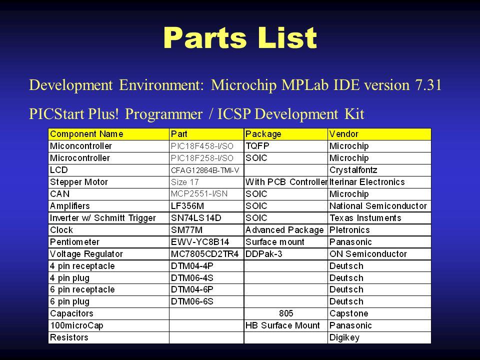Parts List Development Environment: Microchip MPLab IDE version 7.31 PICStart Plus.