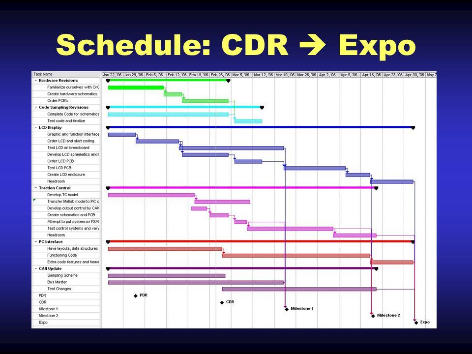 Schedule: CDR  Expo