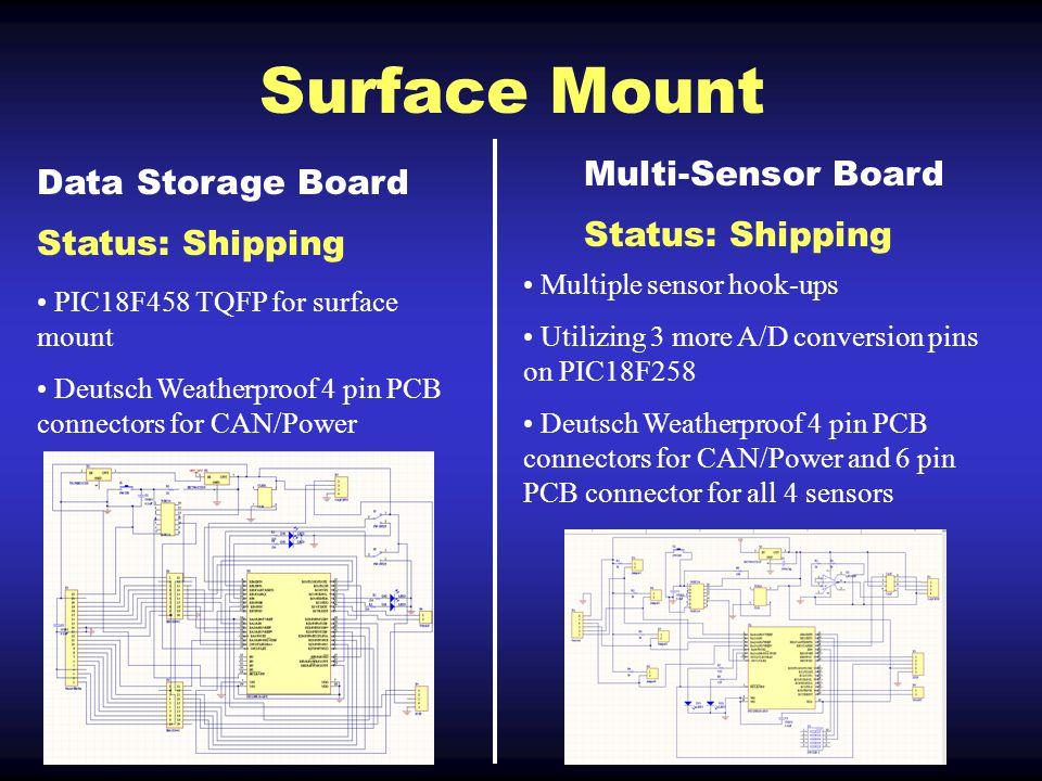 Final Dimensions: Multi-Sensor Unit: 2 x 2 Data Storage Unit: 2 x 4 LCD Control Unit: 2.95 x 2.07 Surface Mount Details