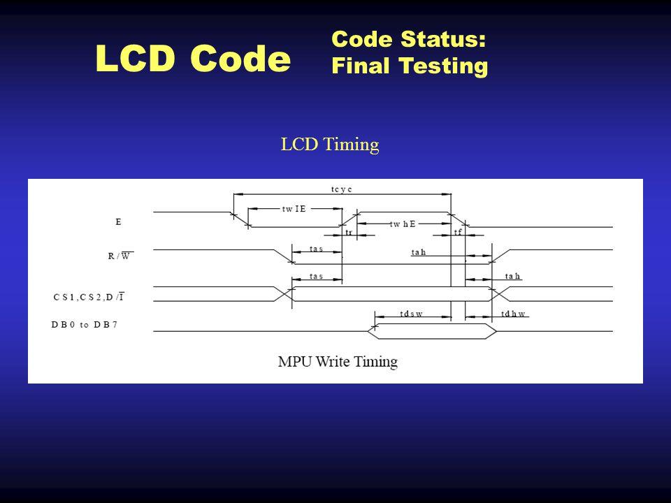 LCD Code LCD Timing Code Status: Final Testing