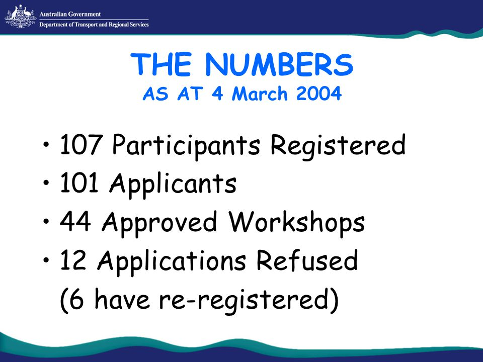 THE NUMBERS AS AT 4 March 2004 107 Participants Registered 101 Applicants 44 Approved Workshops 12 Applications Refused (6 have re-registered)