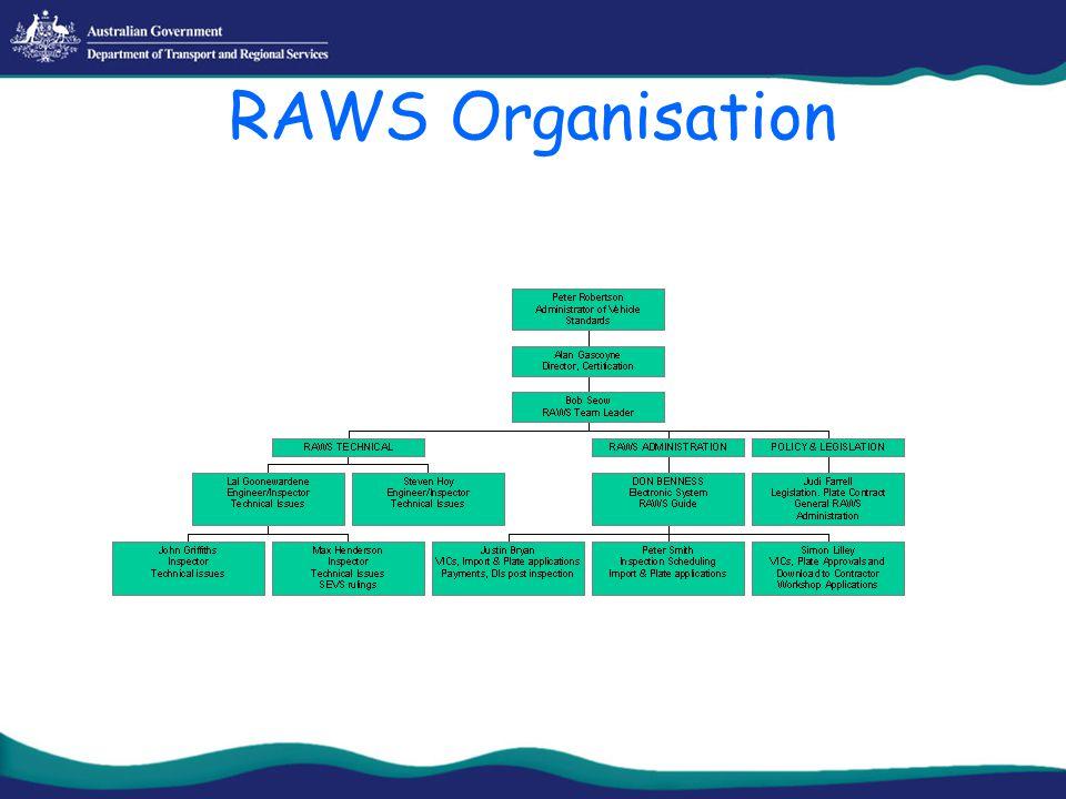 RAWS Organisation