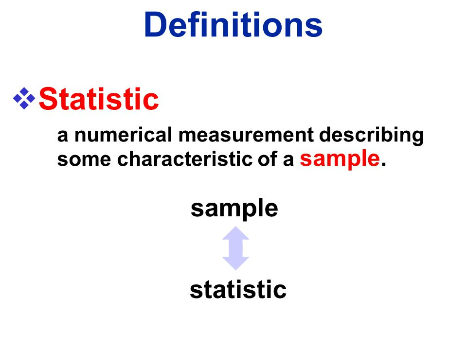  Parameter a numerical measurement describing some characteristic of a population population parameter Definitions