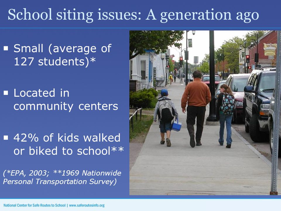 School siting issues: A generation ago  Small (average of 127 students)*  Located in community centers  42% of kids walked or biked to school** (*EPA, 2003; **1969 Nationwide Personal Transportation Survey)