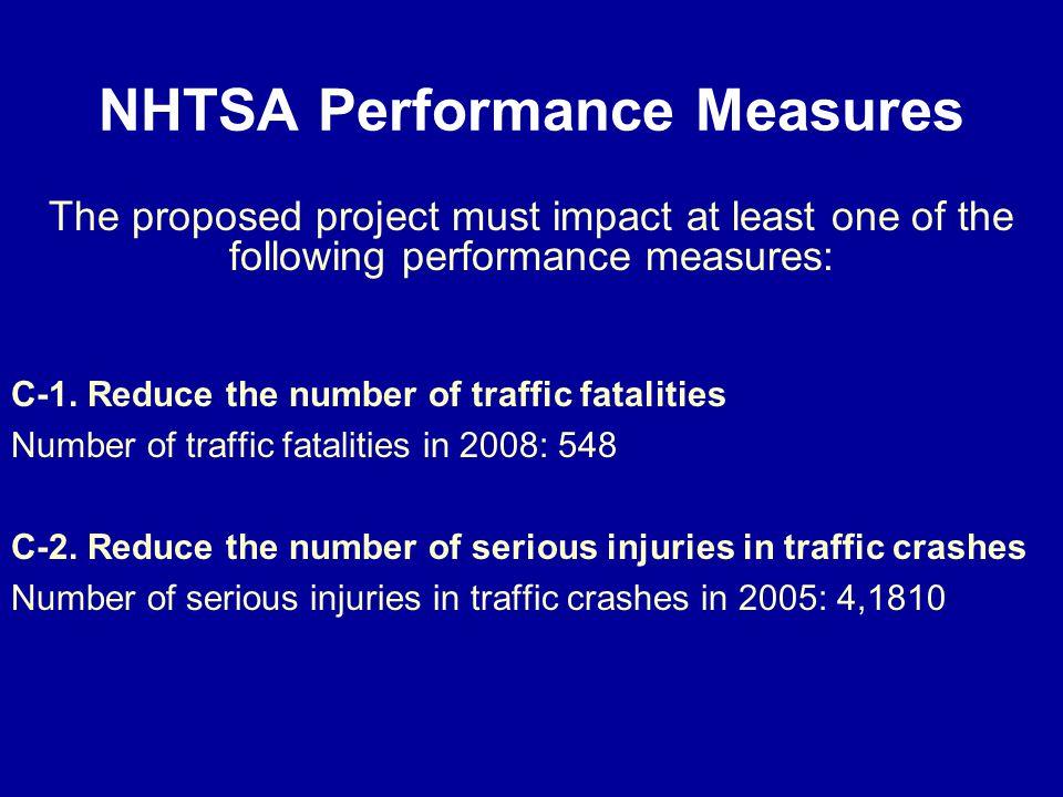 NHTSA Performance Measures C-3.