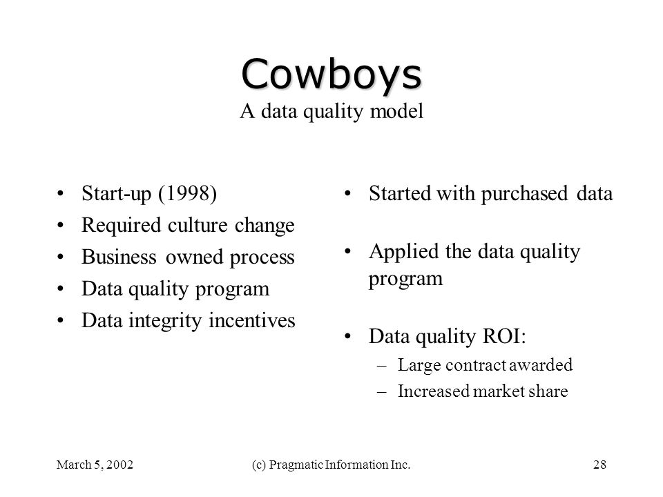 March 5, 2002(c) Pragmatic Information Inc.28 Cowboys Cowboys A data quality model Start-up (1998) Required culture change Business owned process Data quality program Data integrity incentives Started with purchased data Applied the data quality program Data quality ROI: –Large contract awarded –Increased market share