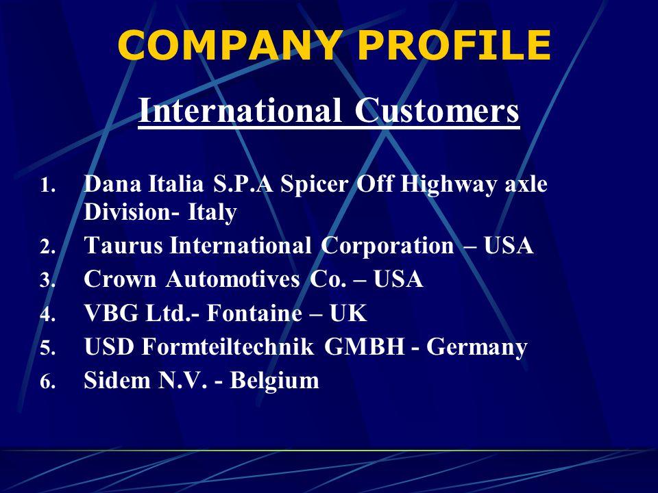COMPANY PROFILE International Customers 1.