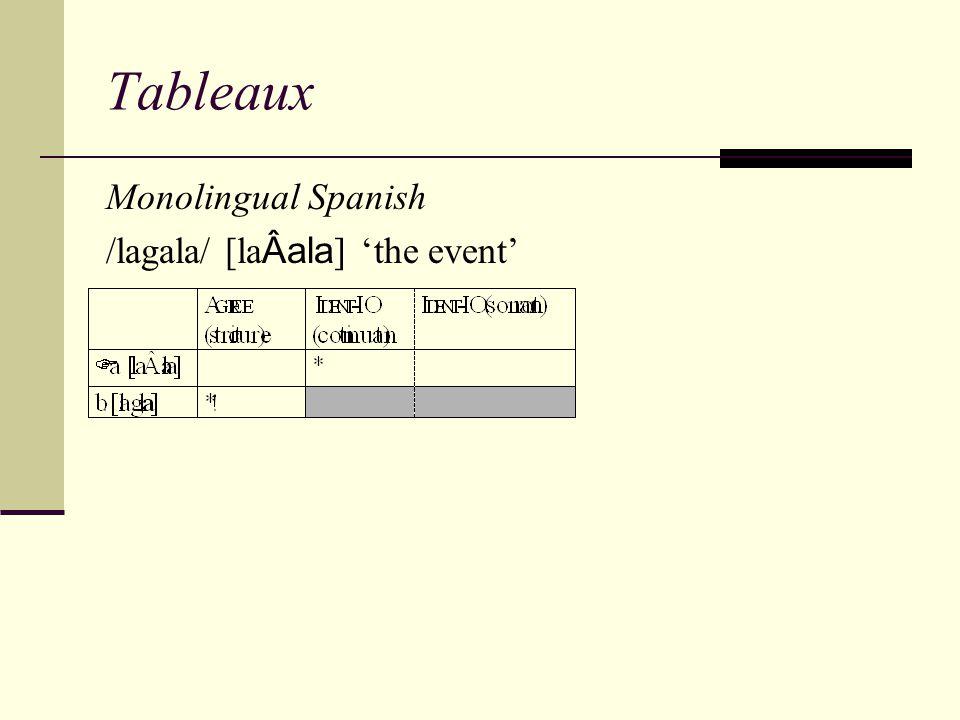 Tableaux Monolingual Spanish /lagala/ [la Âala ] 'the event'
