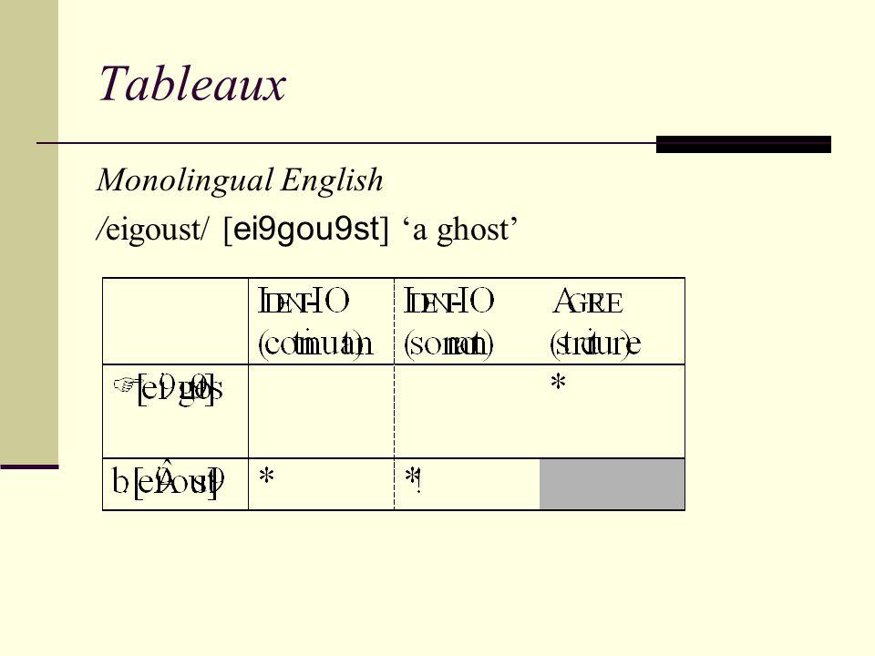 Tableaux Monolingual English /eigoust/ [ ei9gou9st ] 'a ghost'