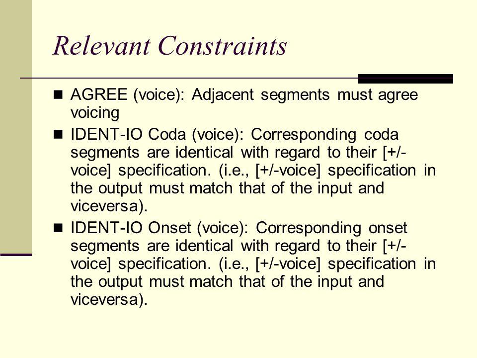 Relevant Constraints AGREE (voice): Adjacent segments must agree voicing IDENT-IO Coda (voice): Corresponding coda segments are identical with regard