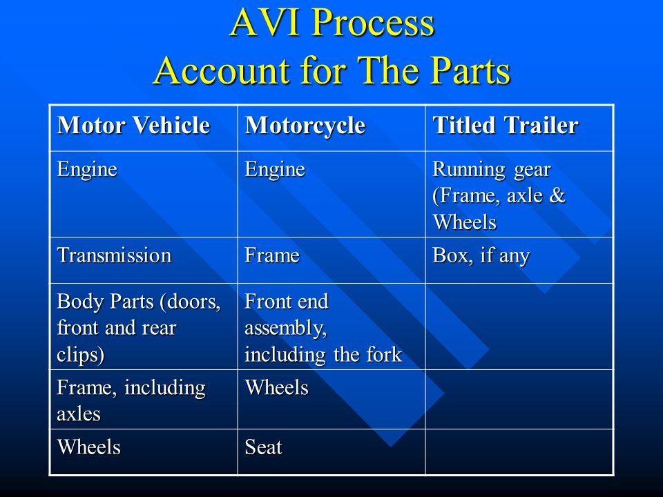 AVI Process Department of State Program http://www.michigan.gov/documents/BFS-72__09-03__83315_7.pdf Department of State Program http://www.michigan.g