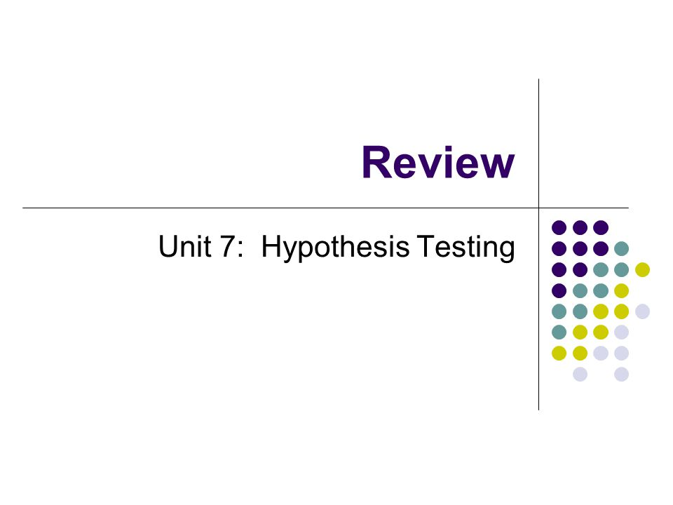 Review Unit 7: Hypothesis Testing