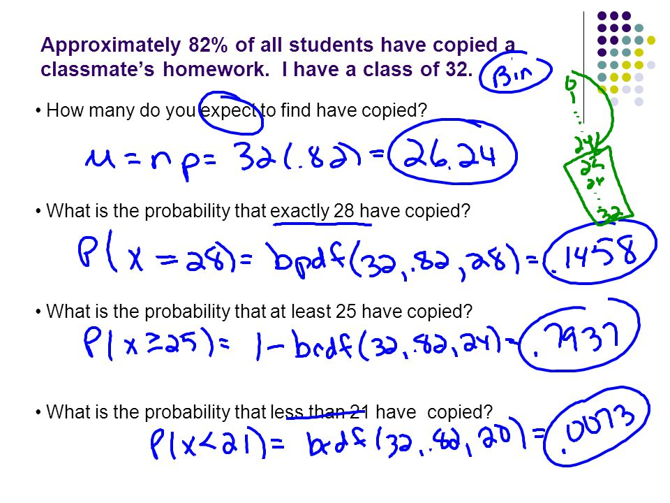 Approximately 82% of all students have copied a classmate's homework.