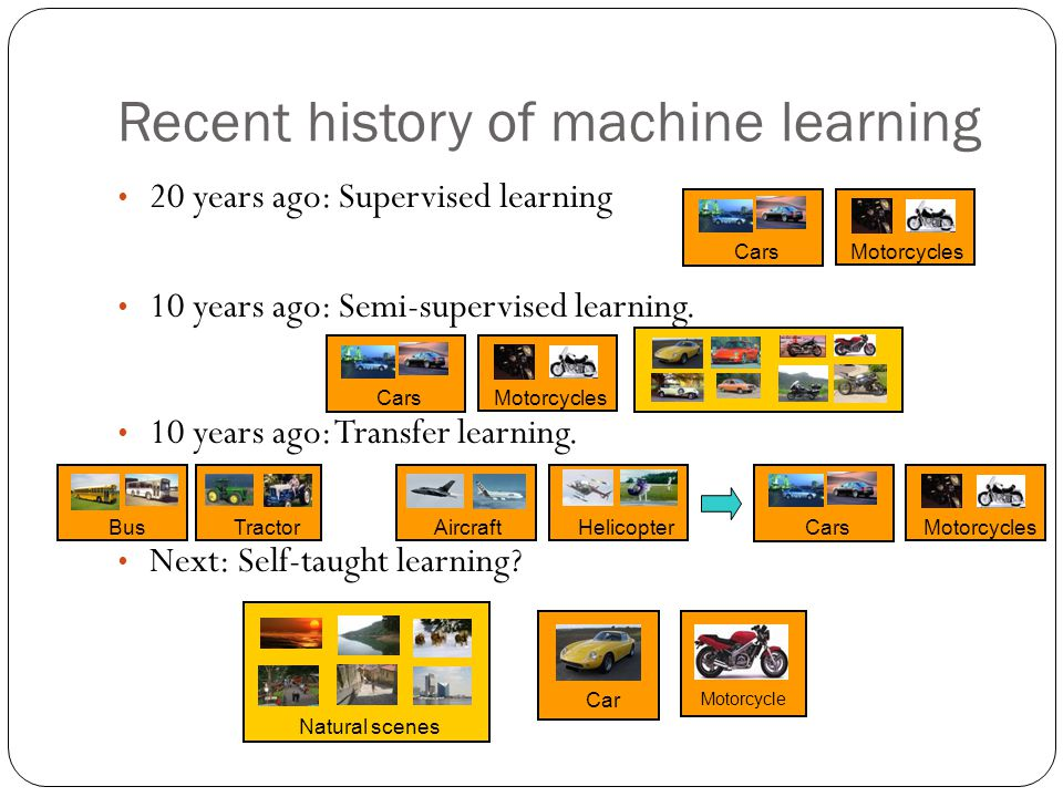 Recent history of machine learning 20 years ago: Supervised learning 10 years ago: Semi-supervised learning.