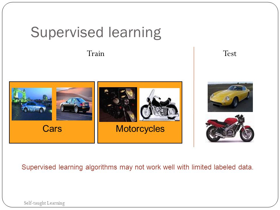 Supervised learning Cars Motorcycles TrainTest Self-taught Learning Supervised learning algorithms may not work well with limited labeled data.