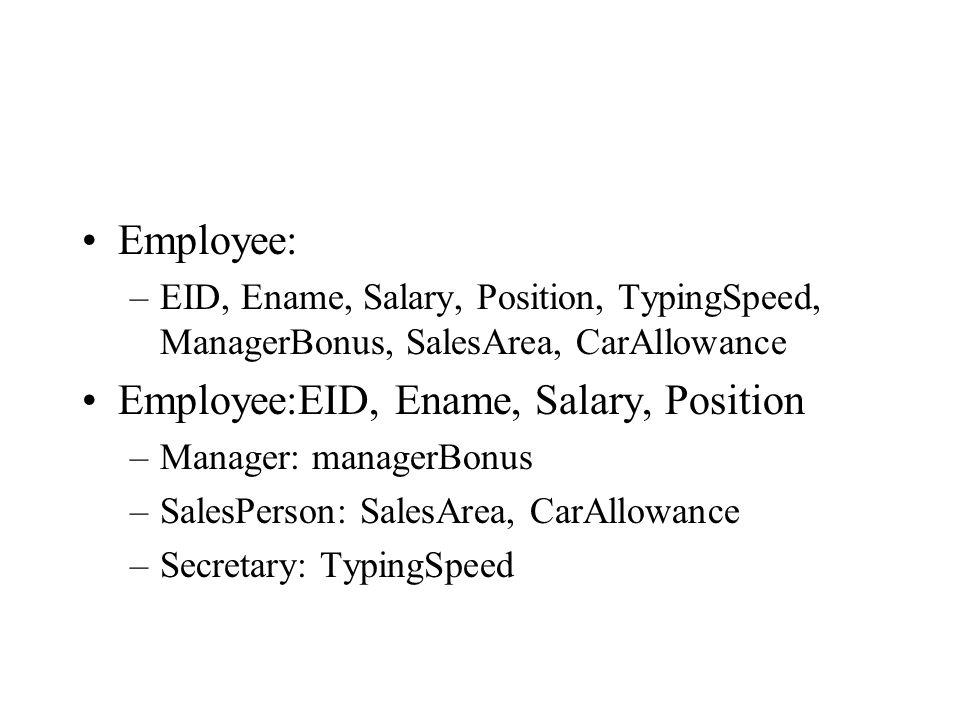 Employee: –EID, Ename, Salary, Position, TypingSpeed, ManagerBonus, SalesArea, CarAllowance Employee:EID, Ename, Salary, Position –Manager: managerBonus –SalesPerson: SalesArea, CarAllowance –Secretary: TypingSpeed
