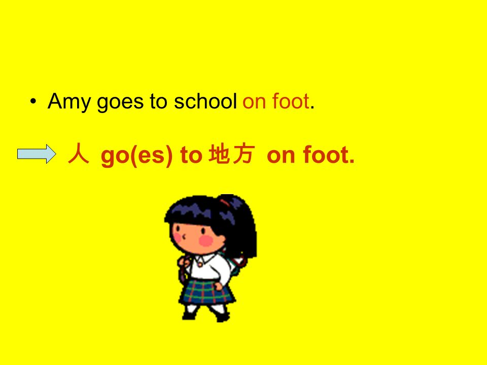Sentence patterns: Part A I go to school by MRT. Mom goes to the post office by bus. Grandpa goes to Taipei by train. 人交通工具. bygo(es) to 地方