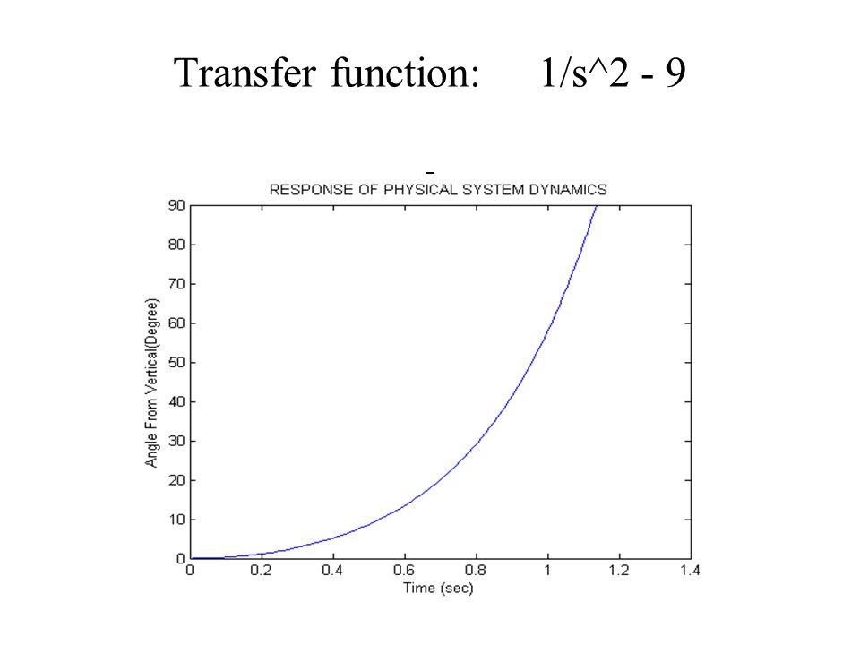 Transfer function: 1/s^2 - 9