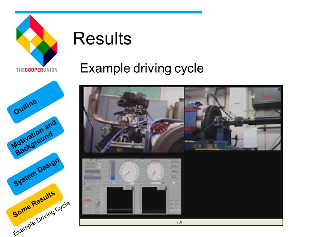 Some Results Motivation and Background System Design Outline Results Example driving cycle Example Driving Cycle