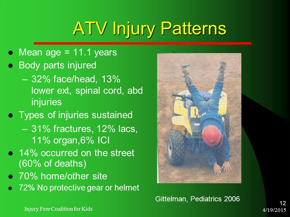 4/19/2015 Injury Free Coalition for Kids 12 ATV Injury Patterns Mean age = 11.1 years Body parts injured –32% face/head, 13% lower ext, spinal cord, a