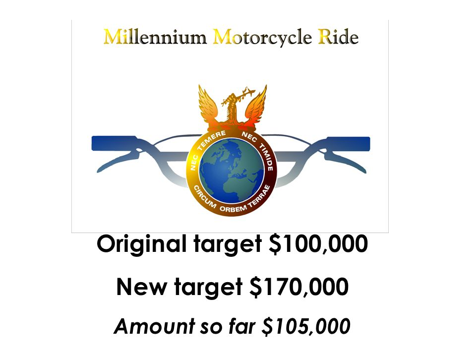 Original target $100,000 New target $170,000 Amount so far $105,000