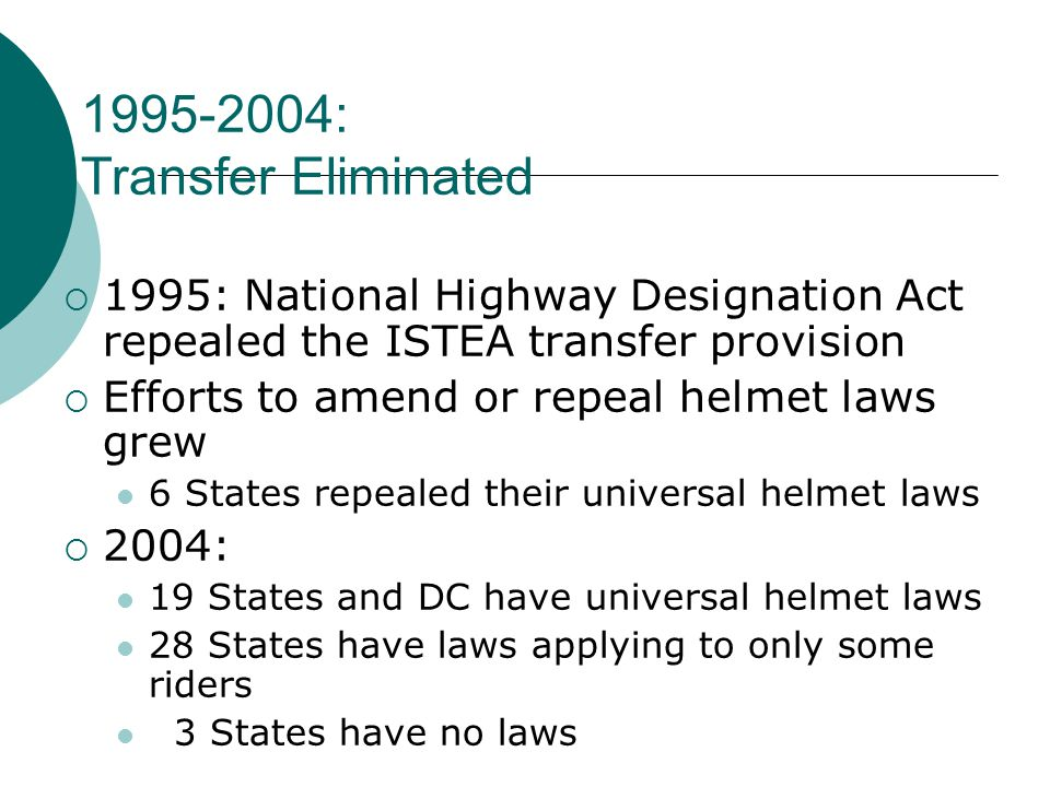1995-2004: Transfer Eliminated  1995: National Highway Designation Act repealed the ISTEA transfer provision  Efforts to amend or repeal helmet laws grew 6 States repealed their universal helmet laws  2004: 19 States and DC have universal helmet laws 28 States have laws applying to only some riders 3 States have no laws