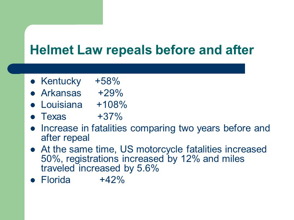 Helmet Law repeals before and after Kentucky +58% Arkansas +29% Louisiana +108% Texas +37% Increase in fatalities comparing two years before and after repeal At the same time, US motorcycle fatalities increased 50%, registrations increased by 12% and miles traveled increased by 5.6% Florida +42%