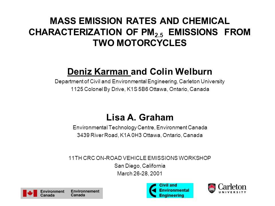 Motorcycle testing 2 motorcycles: –Suzuki 750 –Honda 600 2 gasoline fuels: –Summer Grade Commercial (SGC) –Low-sulfur (2 ppmw) 3 driving cycles – LA4, US06, NYCC