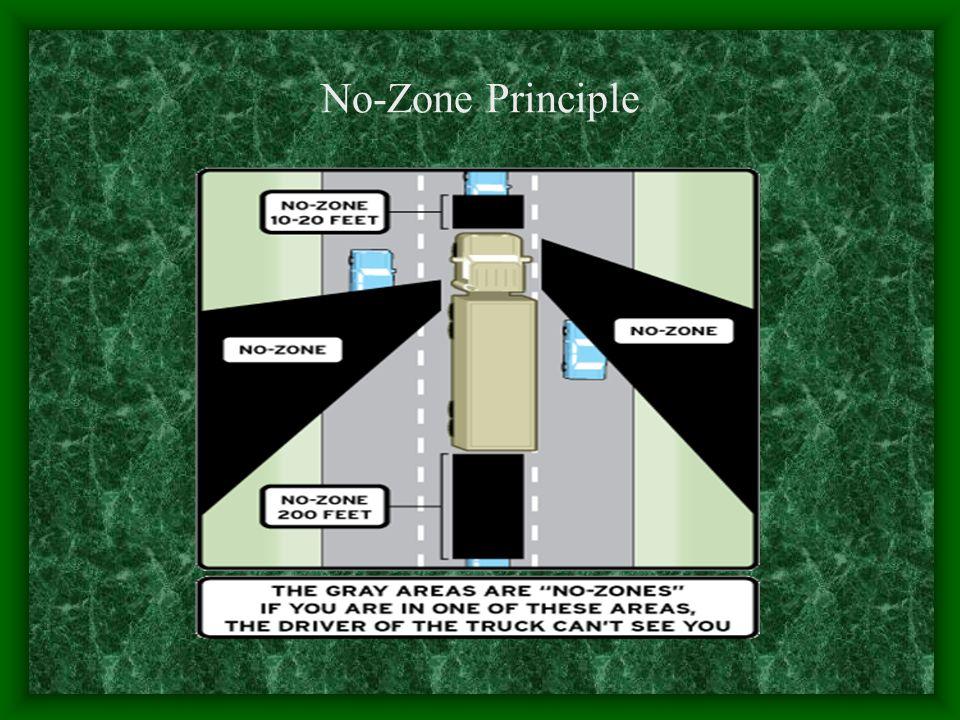 No-Zone Principle