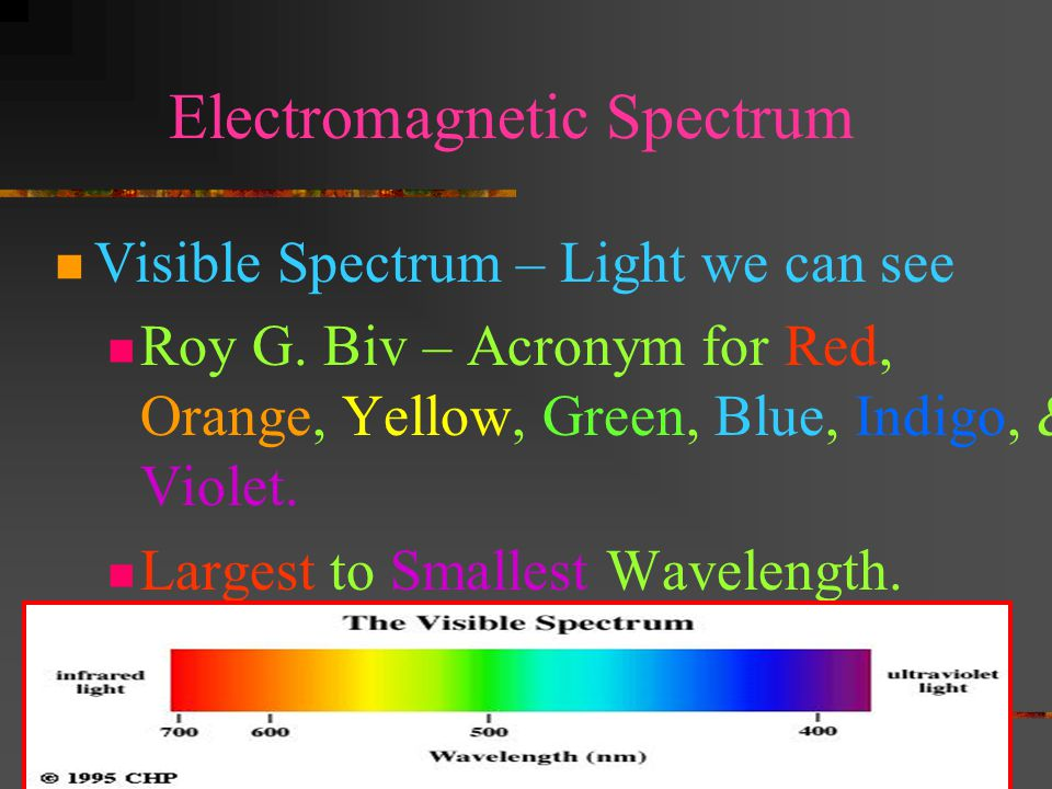 Electromagnetic Spectrum © 2000 Microsoft Clip Gallery