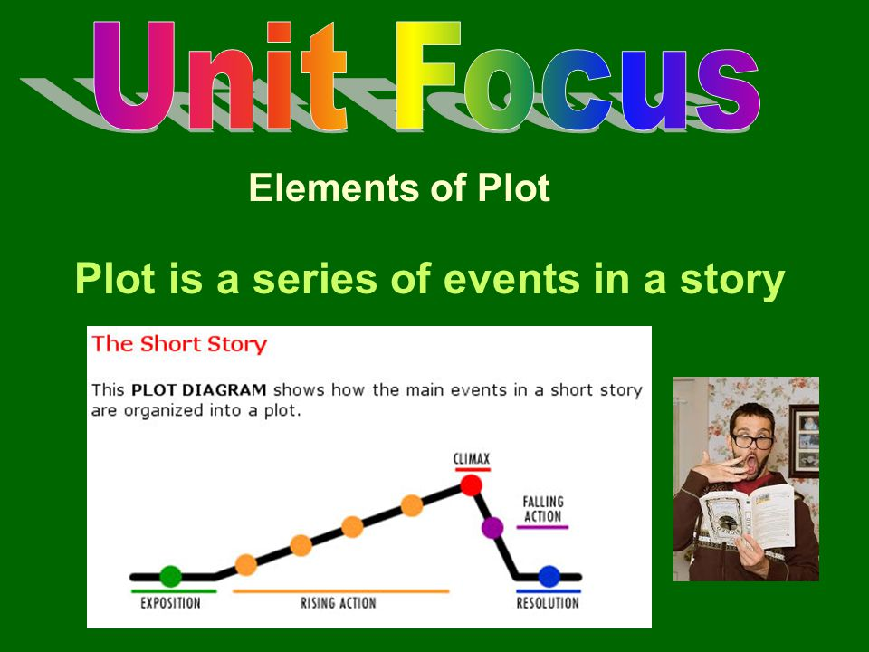Elements of Plot Plot is a series of events in a story