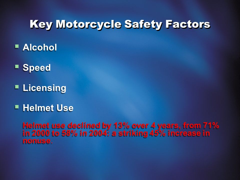 Key Motorcycle Safety Factors  Alcohol  Speed  Licensing  Helmet Use Helmet use declined by 13% over 4 years, from 71% in 2000 to 58% in 2004: a striking 45% increase in nonuse.