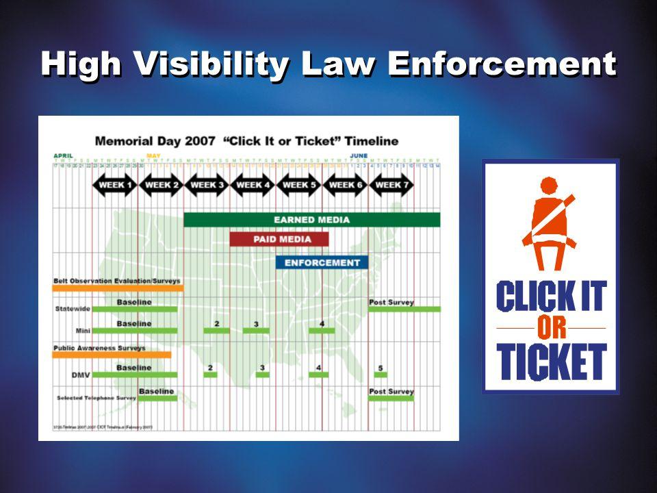 High Visibility Law Enforcement