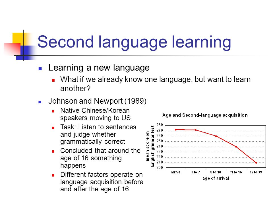 Second language learning Learning a new language What if we already know one language, but want to learn another? Johnson and Newport (1989) Native Ch