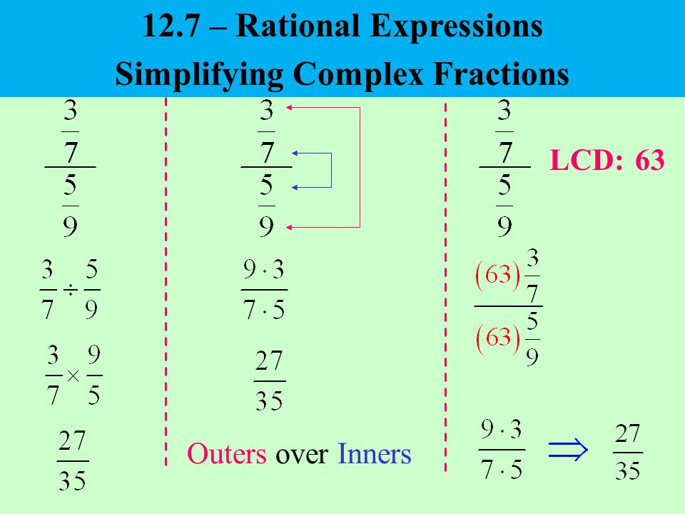 12.7 – Rational Expressions Simplifying Complex Fractions LCD:63 Outers over Inners
