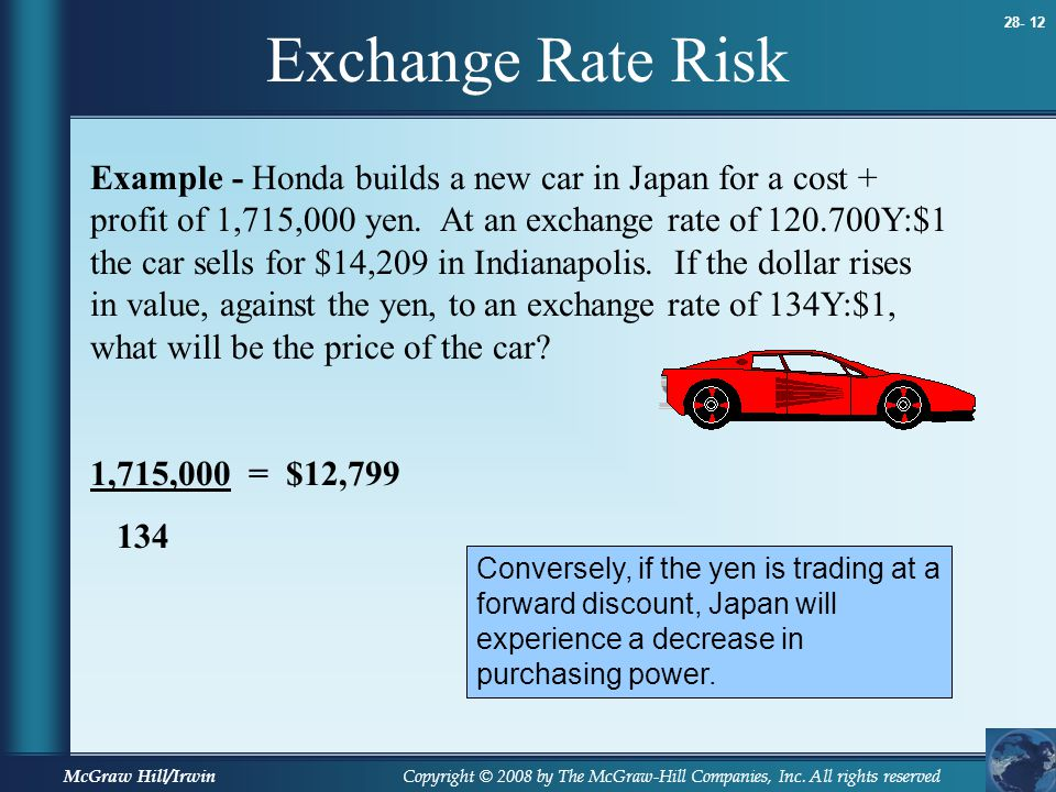 Copyright © 2008 by The McGraw-Hill Companies, Inc. All rights reserved 28- 12 McGraw Hill/Irwin Exchange Rate Risk Example - Honda builds a new car i