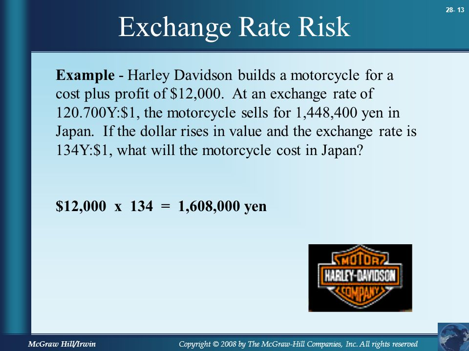 Copyright © 2008 by The McGraw-Hill Companies, Inc. All rights reserved 28- 13 McGraw Hill/Irwin Exchange Rate Risk Example - Harley Davidson builds a