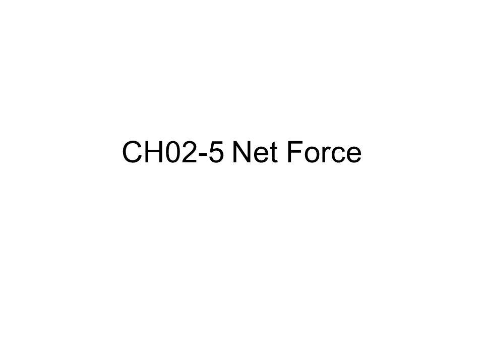 CH02-5 Net Force