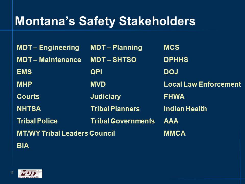 11 Montana's Safety Stakeholders MDT – EngineeringMDT – PlanningMCS MDT – MaintenanceMDT – SHTSODPHHS EMSOPIDOJ MHPMVDLocal Law Enforcement CourtsJudiciaryFHWA NHTSATribal Planners Indian Health Tribal PoliceTribal GovernmentsAAA MT/WY Tribal Leaders Council MMCA BIA